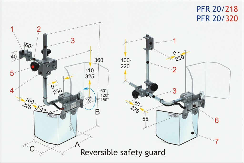 PFR 20 Drilling/Milling Safety Guard